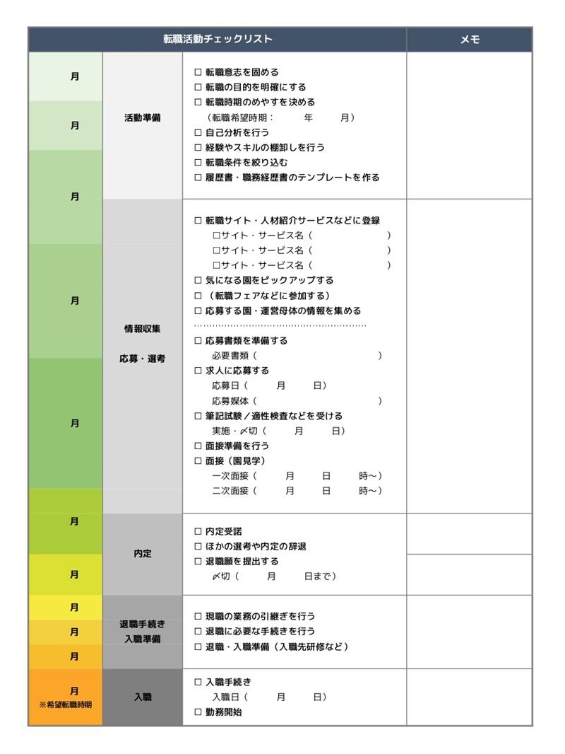 転職スケジュール管理表