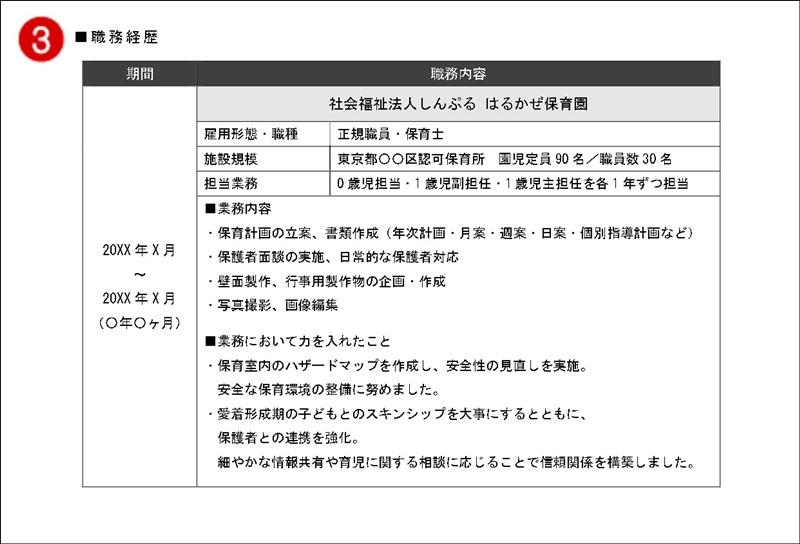 職務経歴書(MSゴシック)③