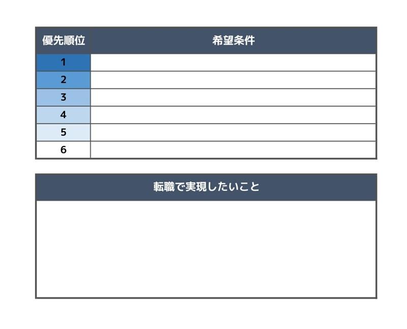 優先順位管理表