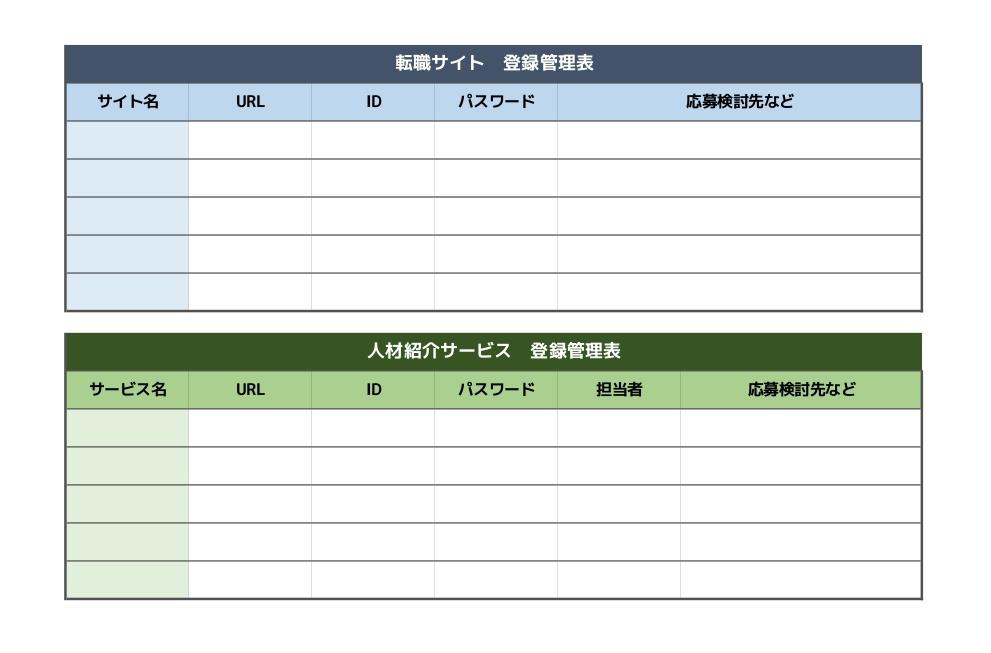 登録管理表
